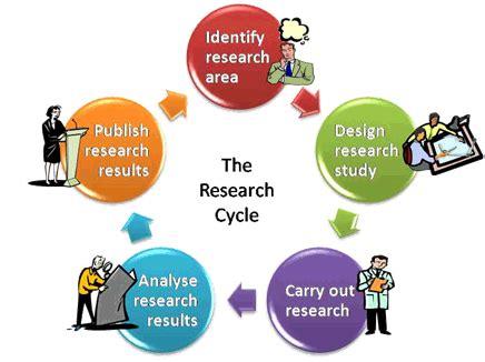 Dissertation for educational management